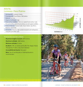 Troodos map 2 cycling